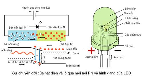 Cách chế đèn cho bàn phím để dùng ban đêm - 8