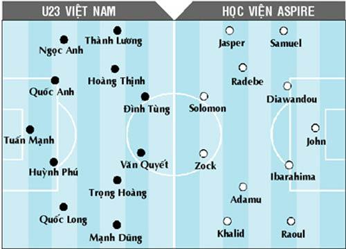Tối nay, U23 Việt Nam - Học Viện Aspire: Tiếp tục hành trình - 1
