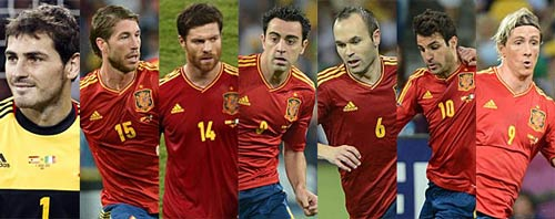 i hnh 8X v ch ca B tt, Euro 2012, tay ban nha, dkvd euro, bo tot, Casillas, Ramos, Xavi, Alonso, Iniesta, Cesc, Torres, bong da, bong da 24h, ket qua bong da, bao bong da