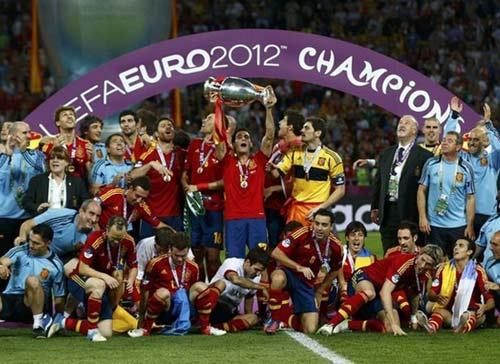Euro 2012: Những con số thống kê thú vị - 1