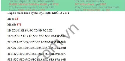 Đáp án tham khảo môn Vật lý (Khối A, A1) - 6