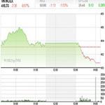 Tài chính - Bất động sản - Nhận định thị trường chứng khoán ngày 5/7