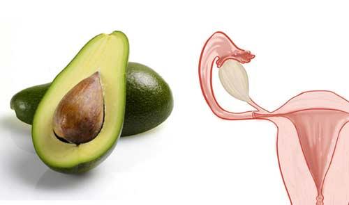 Công dụng từ thực phẩm giống hết bộ phận cơ thể - 2