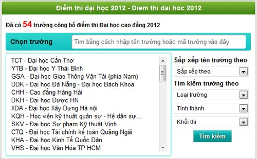 74 trng i hc cng b im thi, Tin tc trong ngy, diem thi dai hoc 2012, ket qua thi dai hoc, tuyen sinh dai hoc, xem diem chuan, xem diem san, diem chuan dai hoc, diem san dai hoc, bao, tin nhanh, tin hot, tin tuc