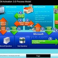 Microsoft thắt chặt cấp phép bản quyền Windows 8?
