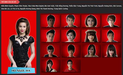 14 thí sinh xuất sắc đội Hà Hồ - 1