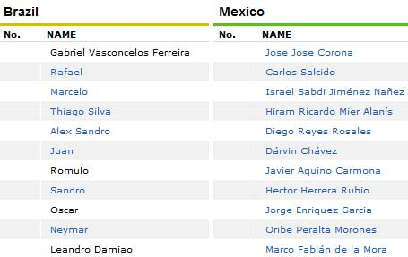 TRỰC TIẾP Brazil – Mexico (KT): Xứng đáng - 1