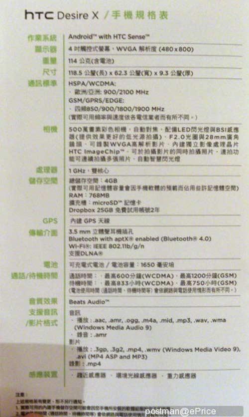 HTC Desire X lộ diện với giá 7,5 triệu đồng - 3