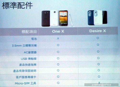 HTC Desire X lộ diện với giá 7,5 triệu đồng - 7