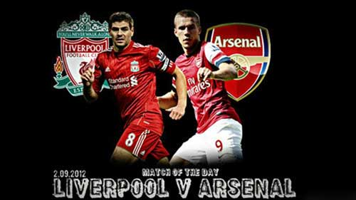 Liverpool - Arsenal: Anfield mở hội? - 3