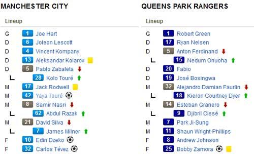 Man City – QPR: Đẳng cấp ngôi sao - 2