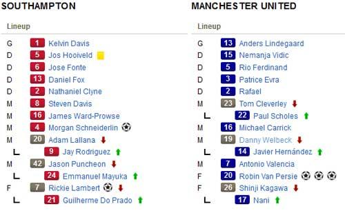 """Southampton – MU: """"Siêu nhân"""" Persie - 2"""
