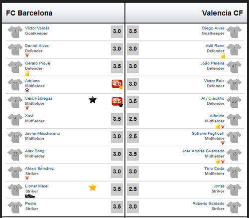 Barca - Valencia: Tuyệt tác bàn thắng - 3