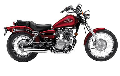 Điểm mặt xe máy khủng của Honda 2013 - 5