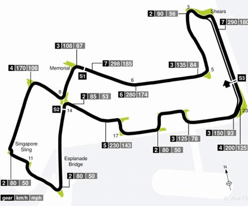 Giới thiệu đường đua Singapore Grand Prix - 1