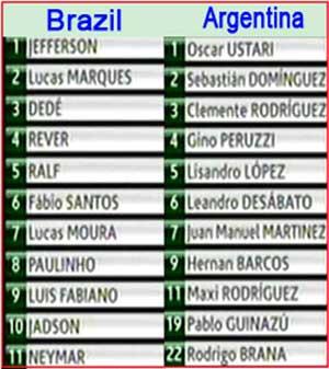 Brazil - Argentina: Neymar tỏa sáng - 2