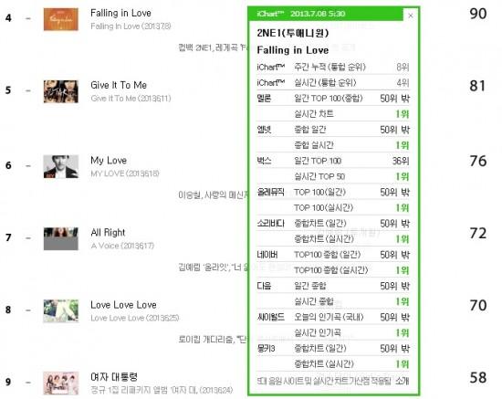 """Bão mới"" mang tên Kim Hyung Joong, 2NE1, Ca nhạc - MTV, kim hyung joong, 2ne1, falling in love, ca si, ca nhac, ngoi sao, bao ngoi sao, giai tri, showbiz, bao, vn"
