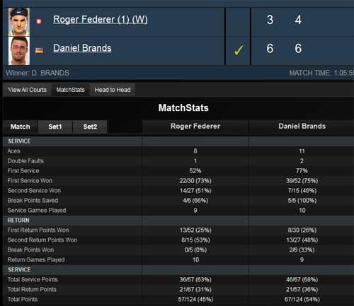 Federer – Brands: Cú sốc (V2 Crédit Agricole Suisse Open Gstaad) - 2