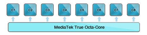 SoC 8 nhân thực chạy đồng thời của MediaTek - 2