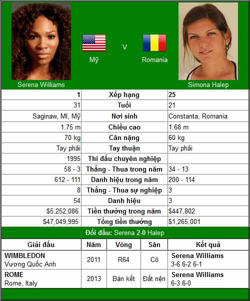 TK Cincinnati đơn nữ: Serena gừng càng già càng cay - 1