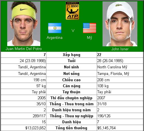 BK Cincinnati: Nadal chinh phục mọi giới hạn - 4