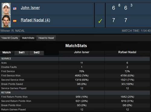 Nadal – Isner: Cơn lốc Rafa (CK Cincinnati) - 2