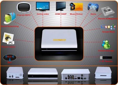 Android TV Box - Hơn cả sự thông minh - 1
