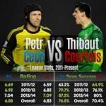 Bóng đá - Cech vs Courtois: Cơn đau đầu của Chelsea