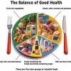 Thể dục 24h: Xây dựng bữa ăn mẫu