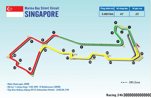 F1 Singapore GP: Cuộc chiến dưới ánh đèn - 2