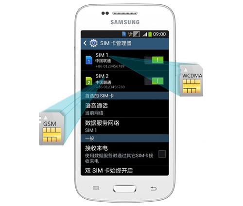 Samsung Galaxy Trend 3 bản 2 SIM trình làng - 2