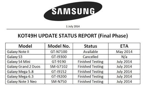 5 mẫu smartphone Samsung được cập nhật Android 4.4 - 1
