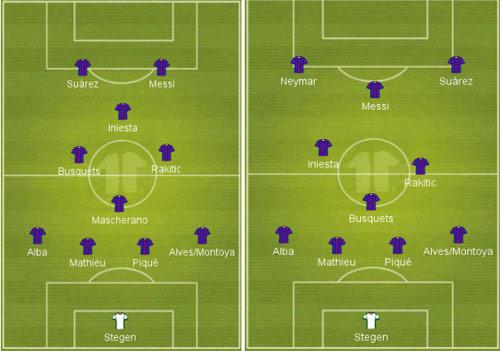 Barca: Cải biên tiki-taka bằng sơ đồ 4-4-2 - 3