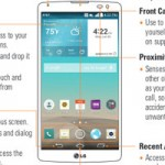 Thời trang Hi-tech - LG sắp tung smartphone màn hình lớn