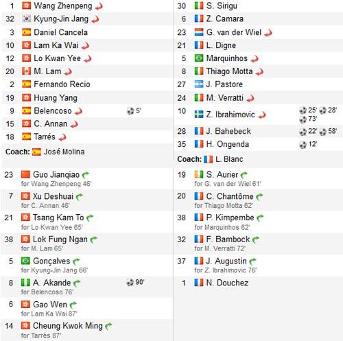 """Ibra lập hattrick, PSG """"đánh tennis"""" ở Hong Kong - 2"""