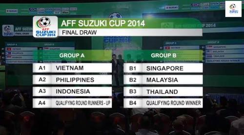 """Thoát bảng """"tử thần"""", ĐTVN đặt mục tiêu vô địch AFF Cup 2014 - 1"""