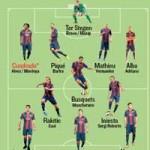 Bóng đá - Barca: Đón Neymar, chờ Suarez, đợi Cuadrado