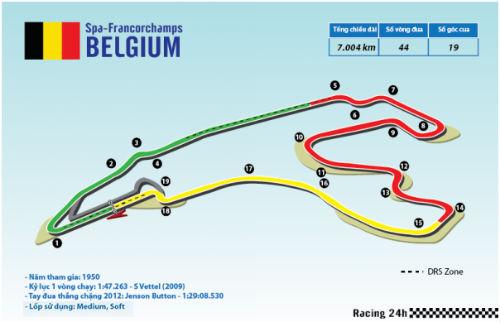 F1: Belgium GP – Chờ đợi một cuộc lật đổ - 2