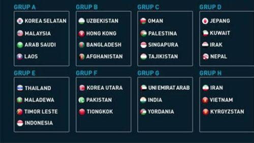 Bốc thăm bóng đá ASIAD 17: Việt Nam có cơ hội đi tiếp - 1