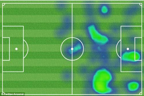 """Arsenal: Khi """"bom tấn"""" Sanchez chứng tỏ giá trị - 2"""