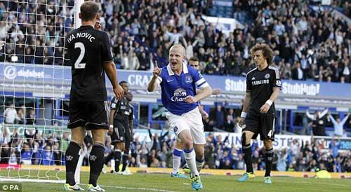Everton – Chelsea: Cạm bẫy ở Goodison Park - 1