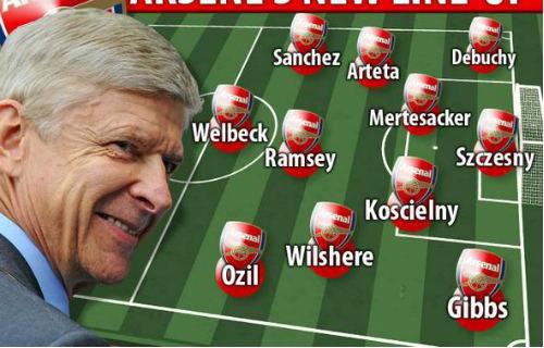 Hàng công Arsenal: Có mới không nới cũ - 1