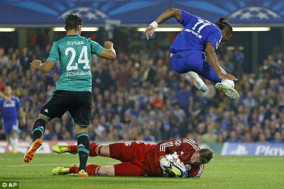 TRỰC TIẾP Chelsea - Schalke: Kết quả bất ngờ (KT) - 5