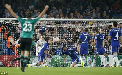 TRỰC TIẾP Chelsea - Schalke: Kết quả bất ngờ (KT) - 6