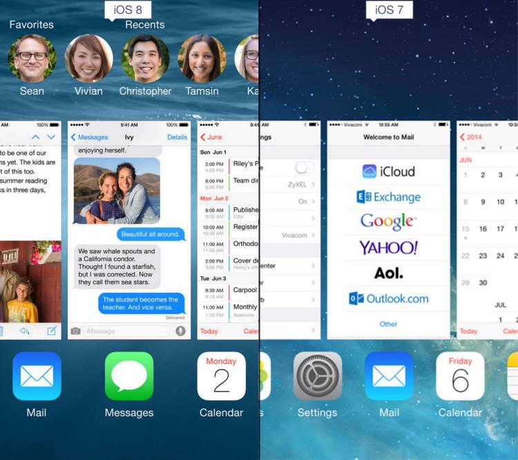 iOS 8 hỗ trợ hiển thị danh sách các ứng dụng thường dùng.