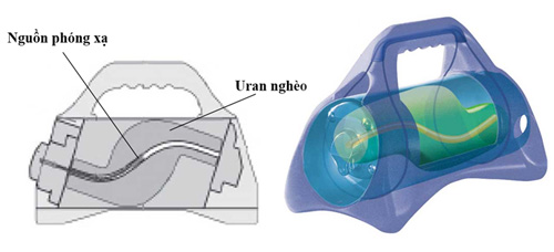 Truy tìm thiết bị có phóng xạ nguy hiểm ở TPHCM - 2