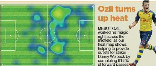 Arsenal: Wenger có dám hy sinh vì Oezil - 1