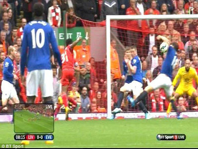 TRỰC TIẾP Liverpool – Everton: Vỡ òa phút cuối (KT) - 5