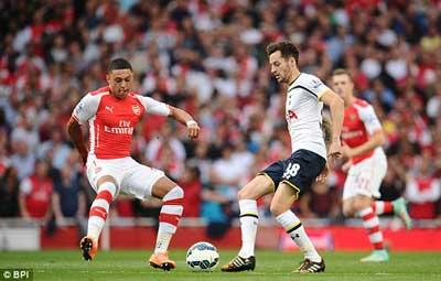 TRỰC TIẾP Arsenal - Tottenham: Kết quả hợp lý (KT) - 3
