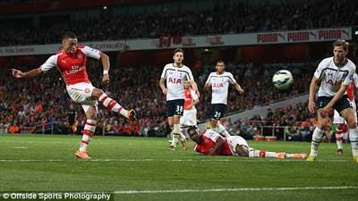 TRỰC TIẾP Arsenal - Tottenham: Kết quả hợp lý (KT) - 5